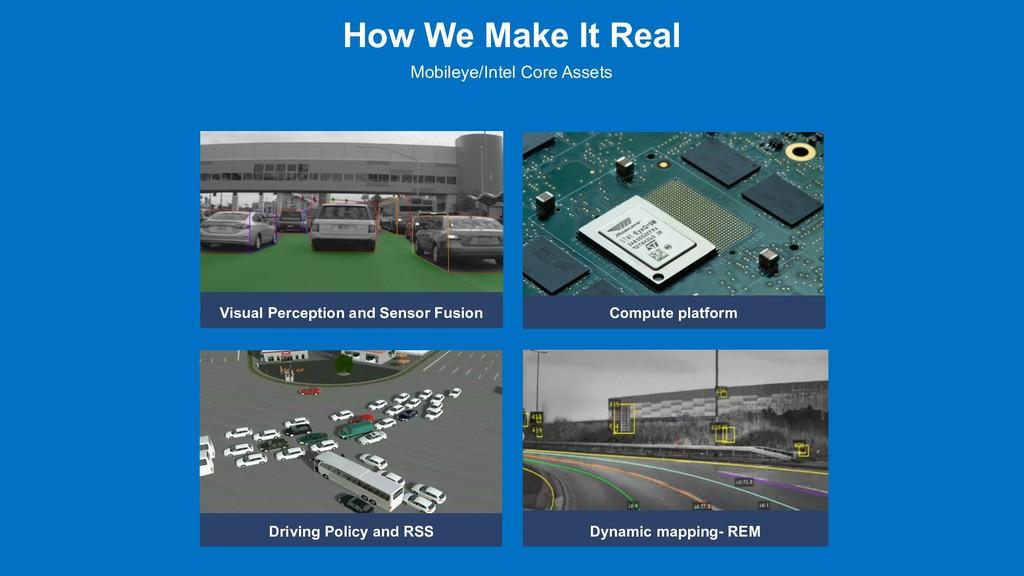 How We Make It Real Visual Perception and Senso...