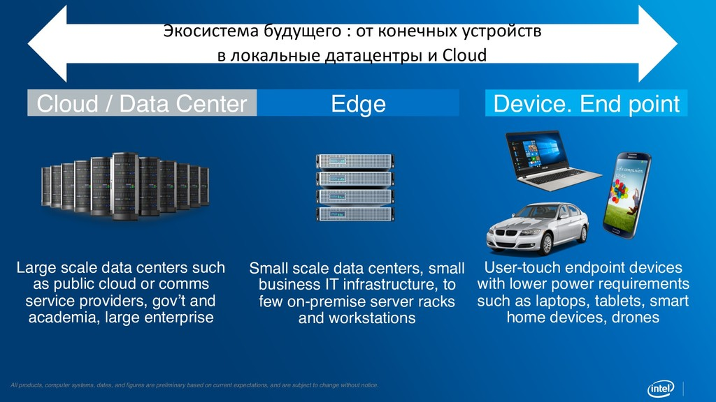 Large scale data centers such as public cloud o...