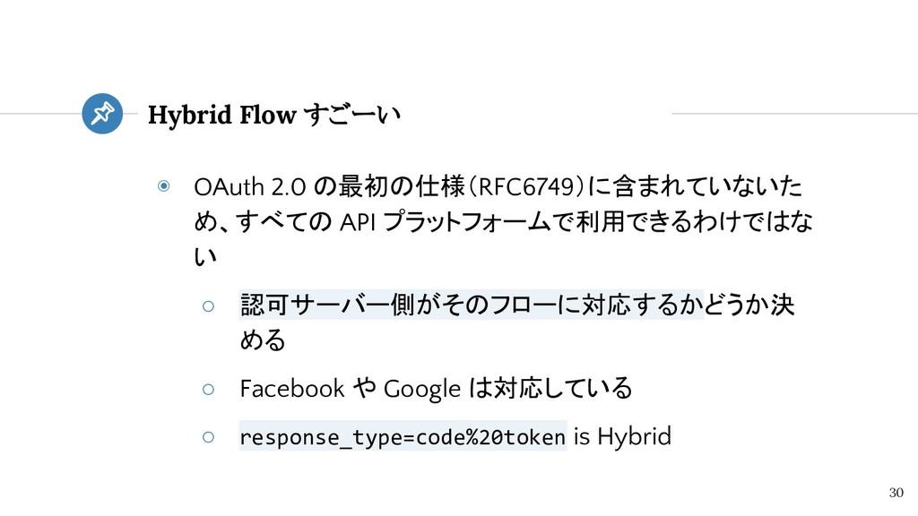 ◉ OAuth 2.0 の最初の仕様(RFC6749)に含まれていないた め、すべての API...