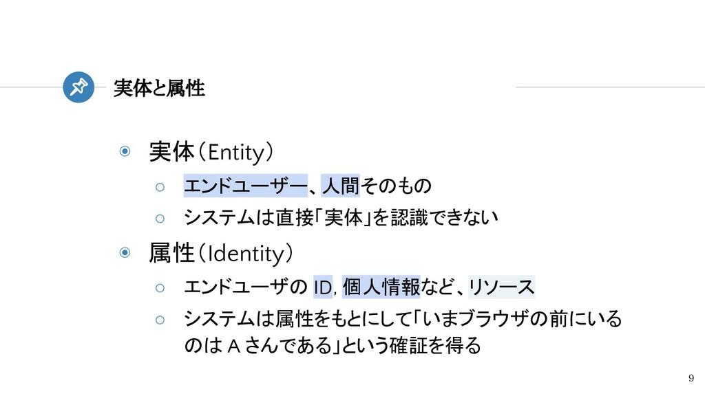 ◉ 実体(Entity) ○ エンドユーザー、人間そのもの ○ システムは直接「実体」を認識で...