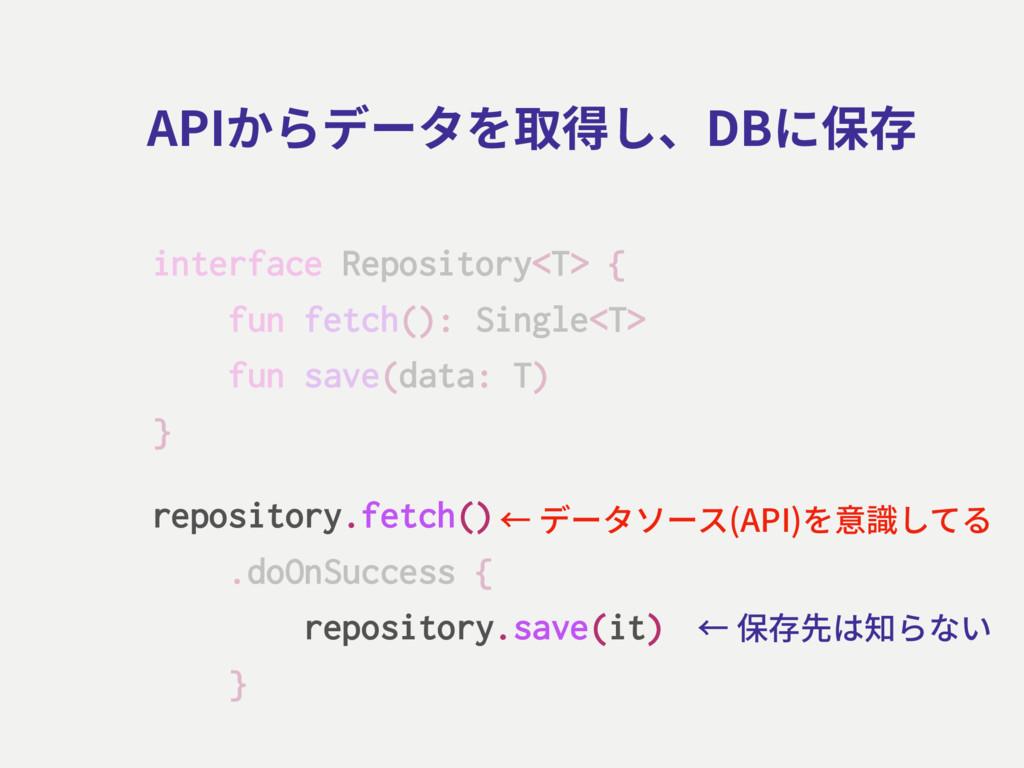 ← データソース(API)を意識してる ← 保存先は知らない interface Reposi...