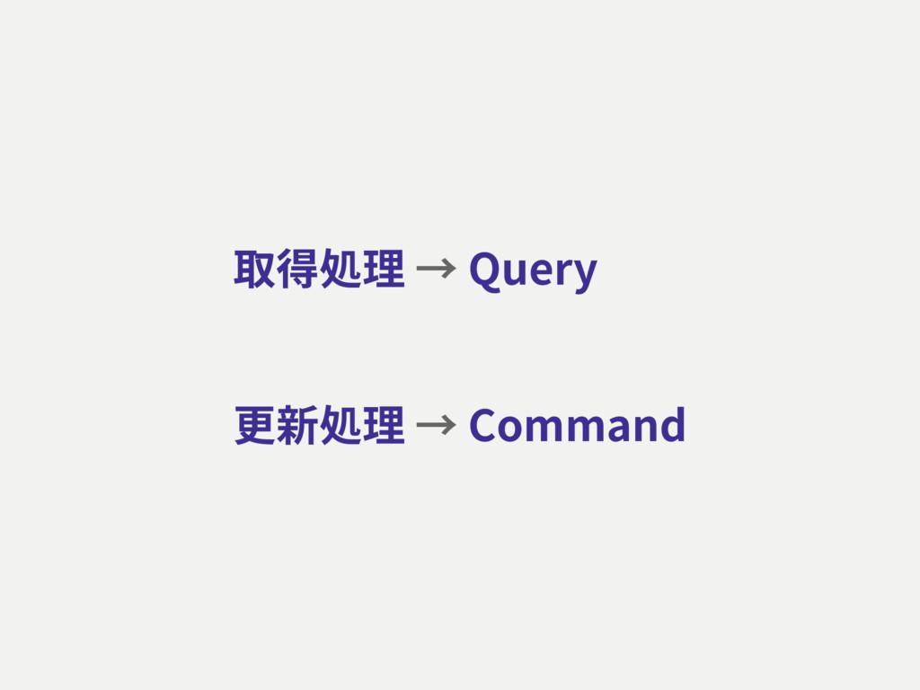 更新処理 → Command 取得処理 → Query