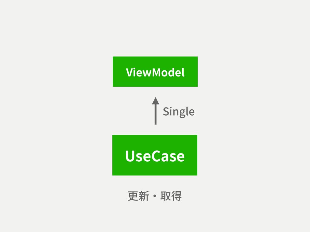 ViewModel UseCase Single 更新・取得