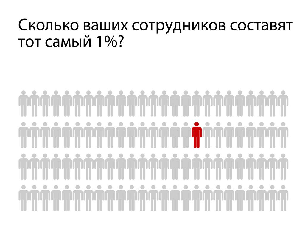 Сколько ваших сотрудников составят тот самый 1%?