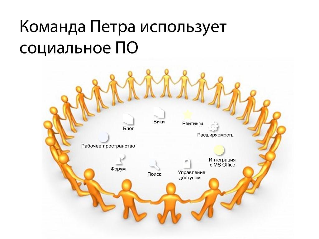 Команда Петра использует социальное ПО Рабочее ...