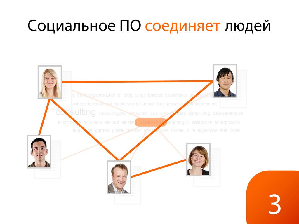 3 Социальное ПО соединяет людей