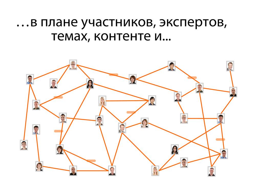 …в плане участников, экспертов, темах, контенте...