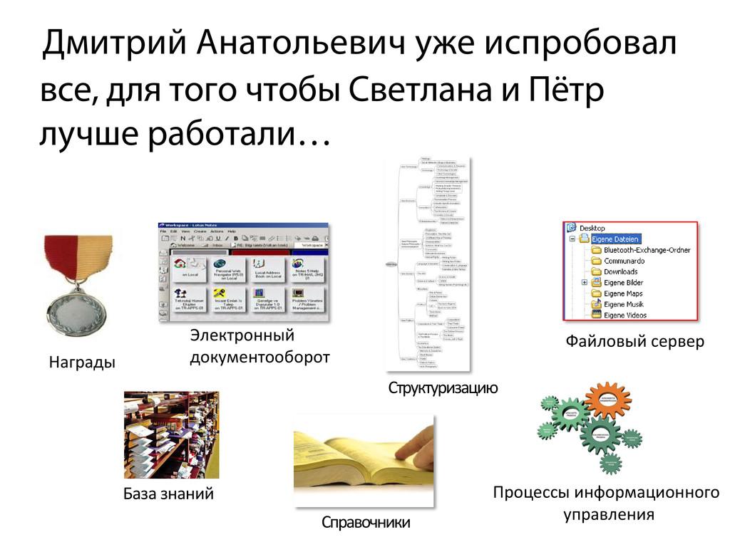 Электронный документооборот Файловый сервер Спр...