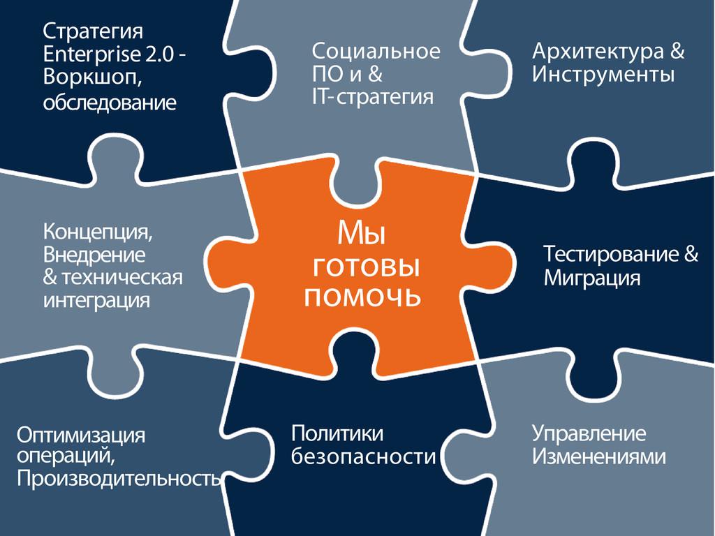 Оптимизация операций, Производительность Концеп...