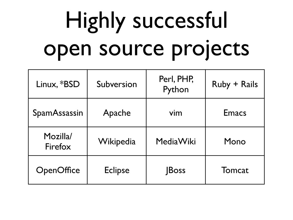 Highly successful open source projects Linux, *...