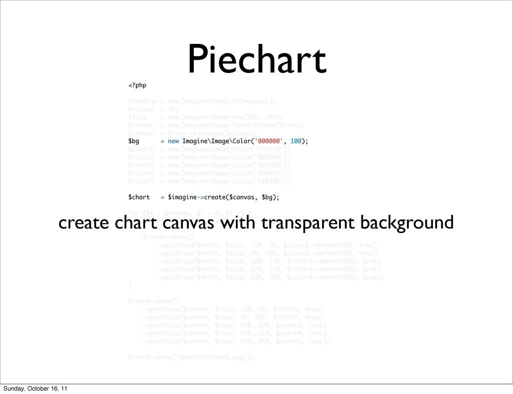 Piechart <?php $imagine = new Imagine\Imagick\I...