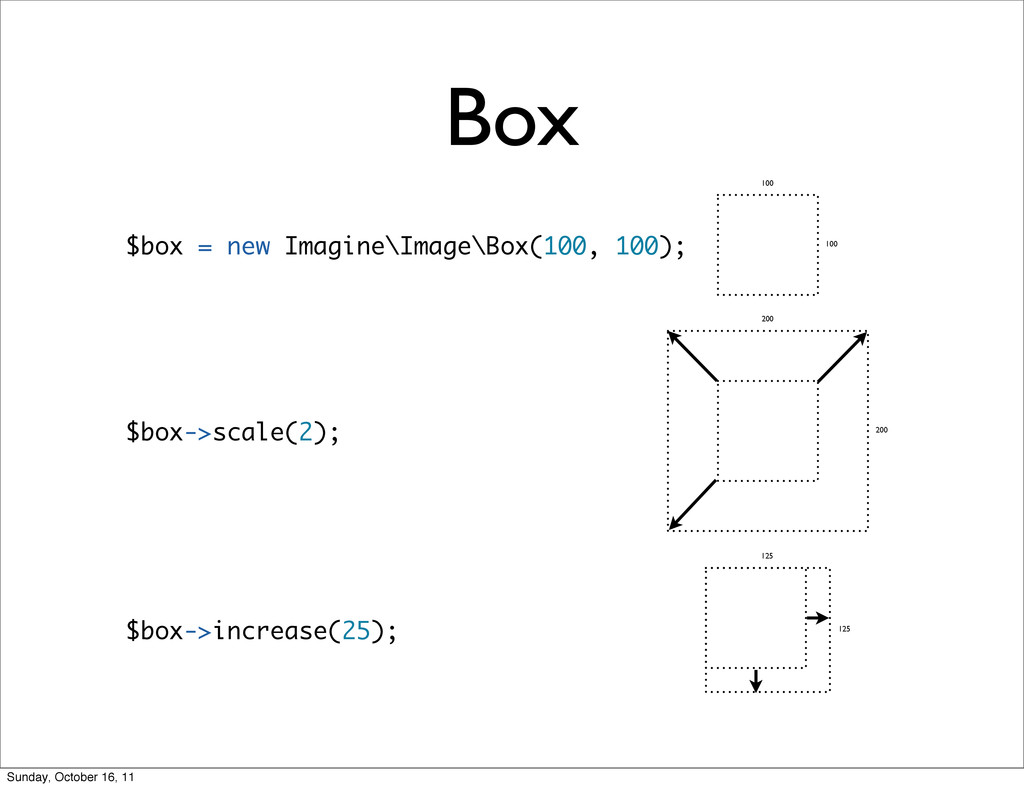 Box $box = new Imagine\Image\Box(100, 100); $bo...