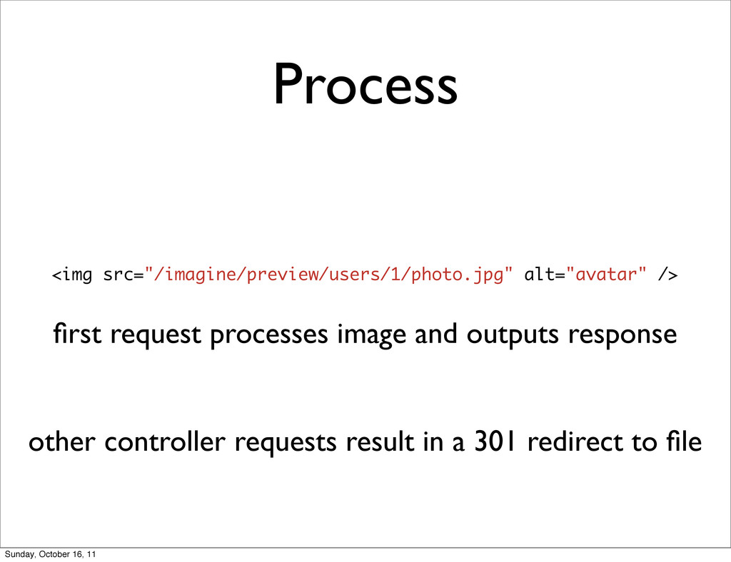 Process first request processes image and output...
