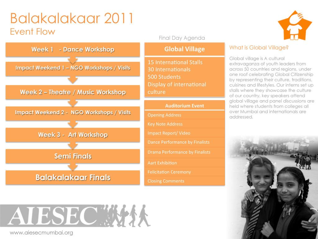 Balakalakaar 2011 Event Flow www.aiesecmumbai.o...