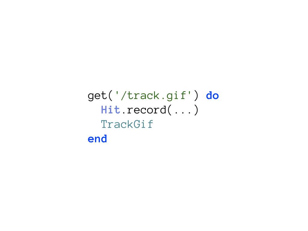 get('/track.gif') do Hit.record(...) TrackGif e...