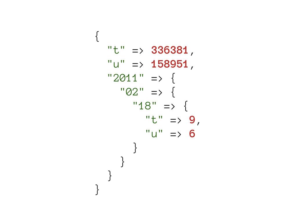 """{ """"t"""" => 336381, """"u"""" => 158951, """"2011"""" => { """"02..."""