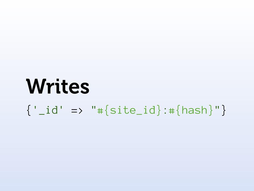 "Writes {'_id' => ""#{site_id}:#{hash}""}"