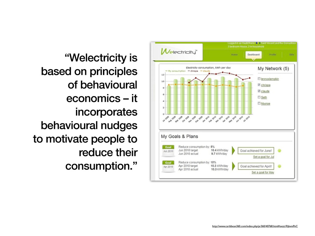 """""""Welectricity is based on principles of behavio..."""