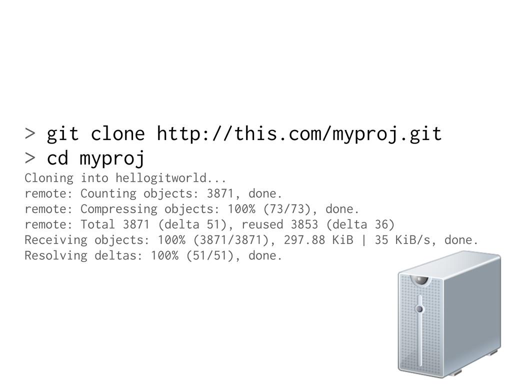 > git clone http://this.com/myproj.git > cd myp...
