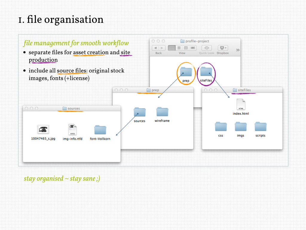 1. file organisation • separate files for asset c...