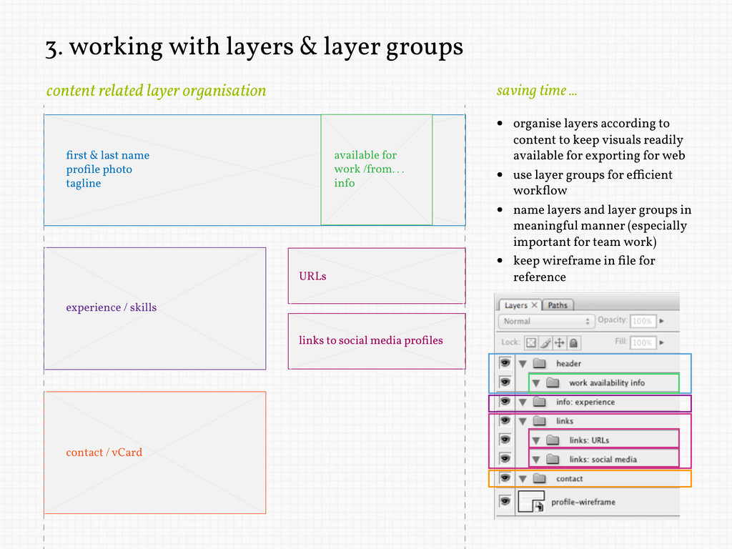 3. working with layers & layer groups content r...