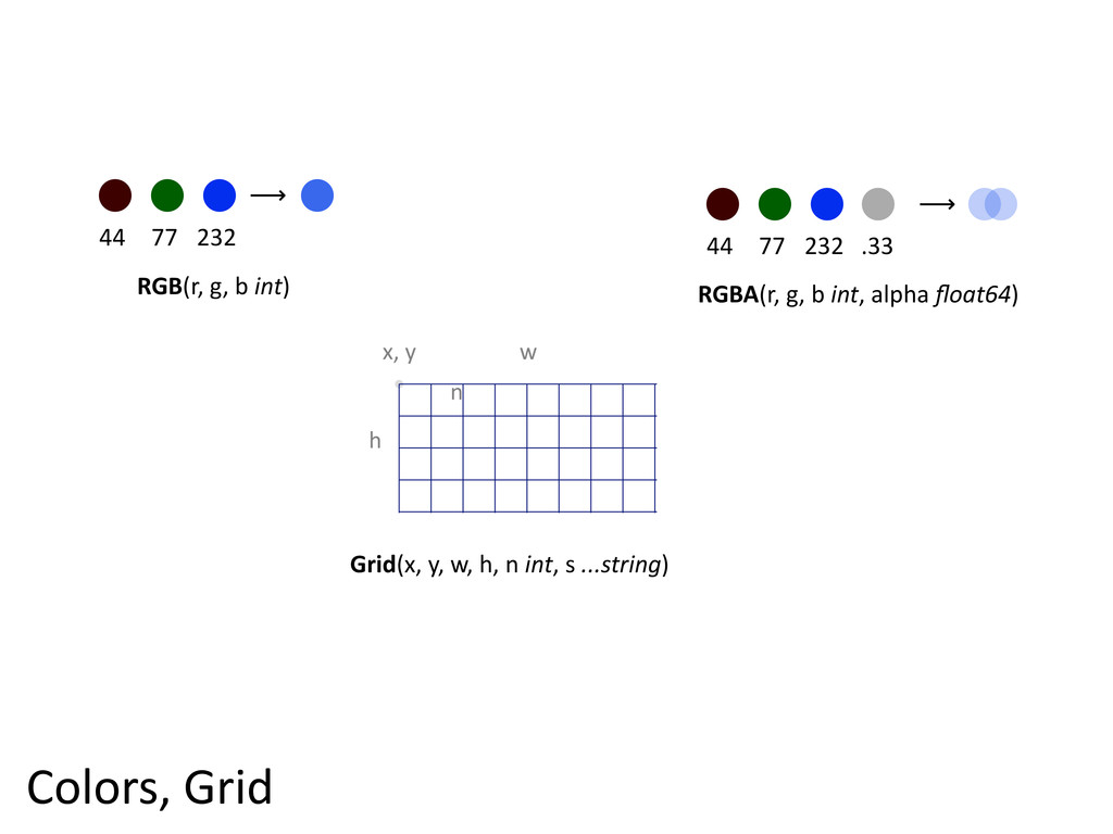 Colors,  Grid RGB(r,  g,  b  int) 44 77 232 ⟶ R...