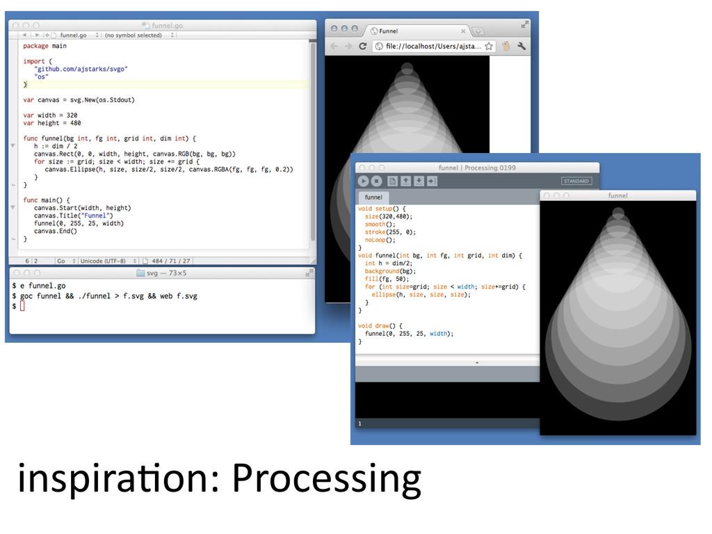 inspira@on: Processing