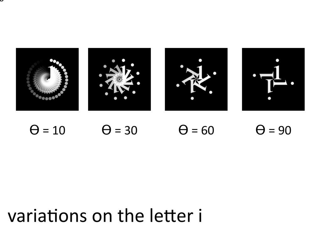 ϴ = 10 ϴ = 30 ϴ = 60 ϴ = 90 varia@ons ...