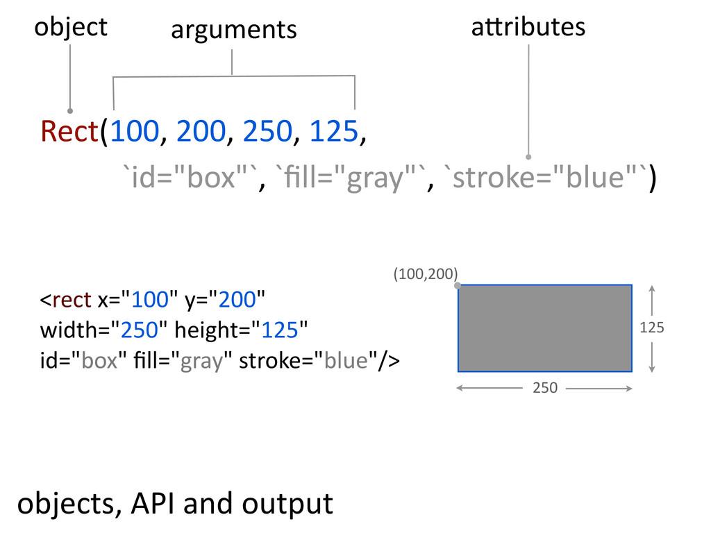 Rect(100, 200, 250, 125, object arguments ob...