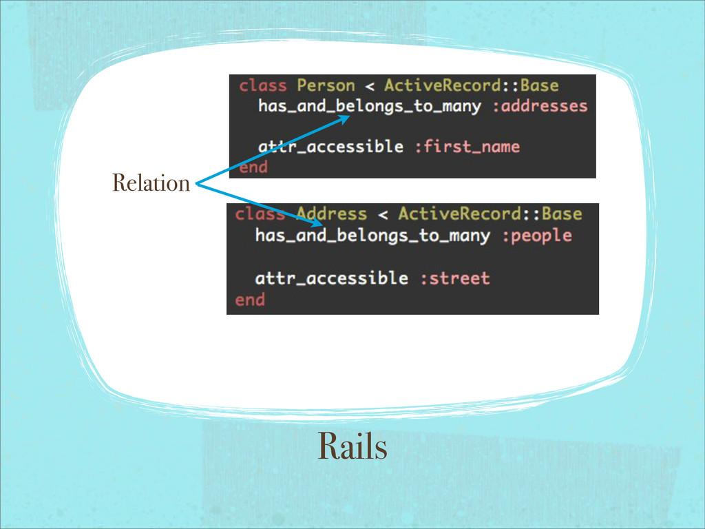 Rails Relation