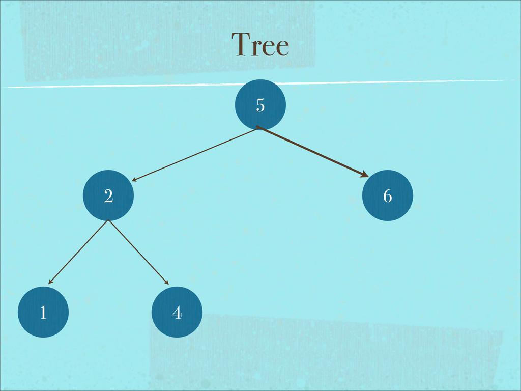 5 6 2 1 4 Tree