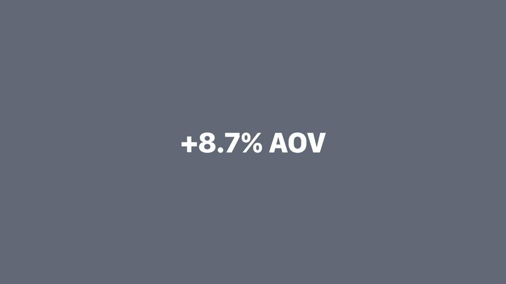 +8.7% AOV