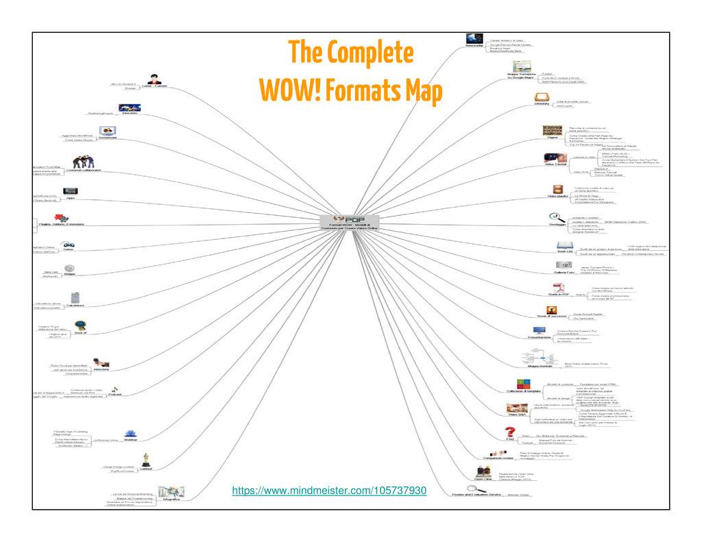 The Complete WOW! Formats Map https://www.mindm...