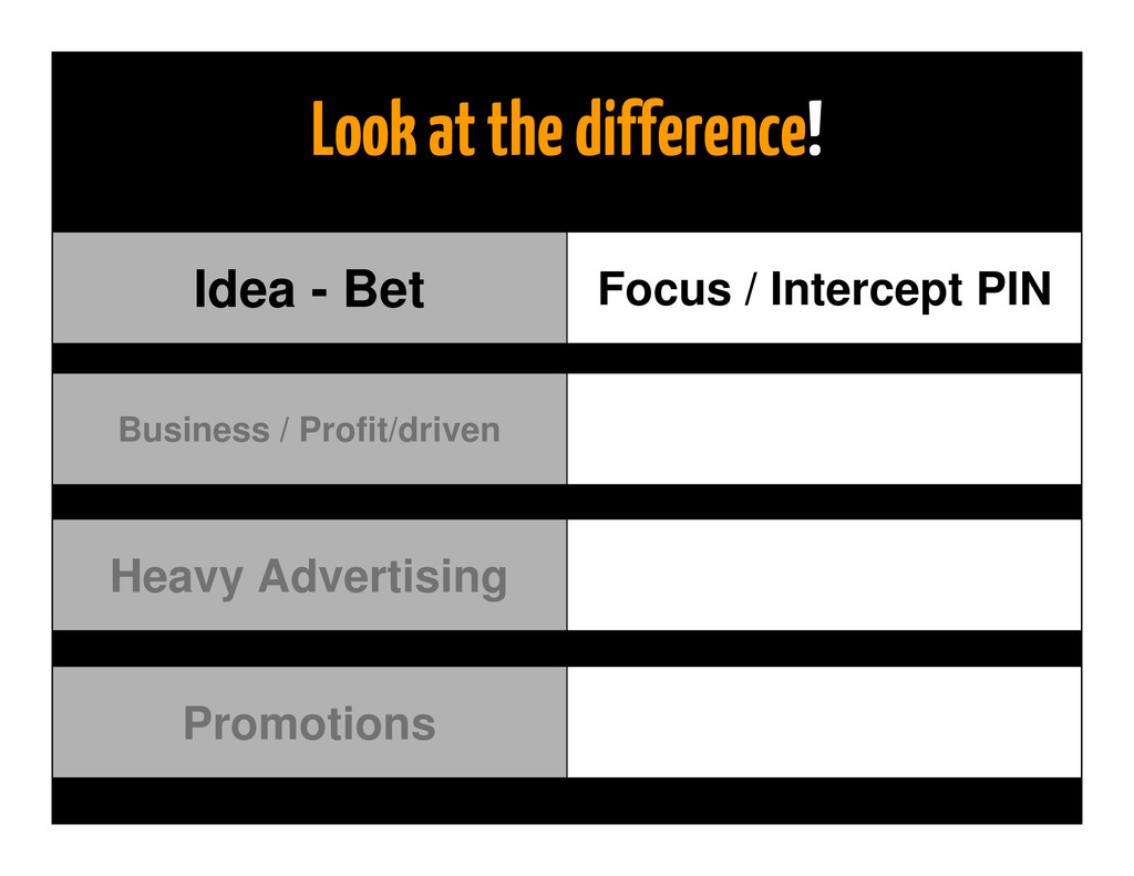 Look at the difference! Idea - Bet Promotions d...