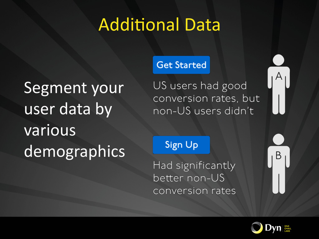 AddiHonal Data  Segment your  user...