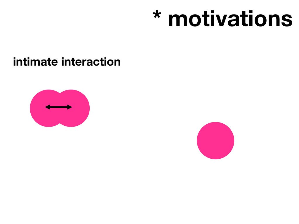 * motivations intimate interaction
