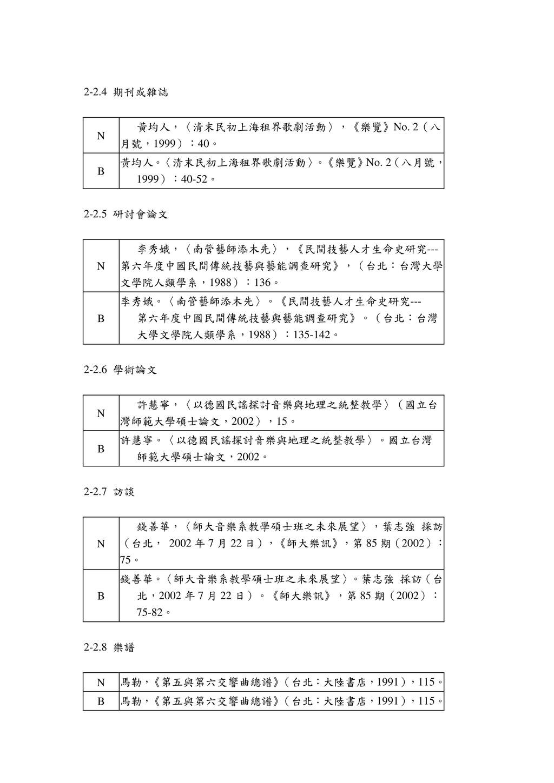 2-2.4 期刊或雜誌 N 黃均人,〈清末民初上海租界歌劇活動〉,《樂覽》No. 2(八 月號...