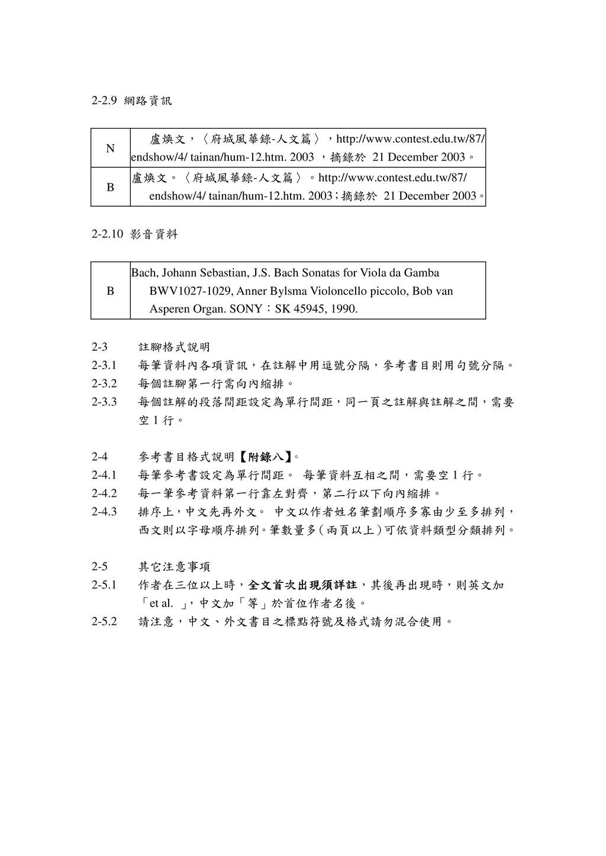 2-2.9 網路資訊 N 盧煥文,〈府城風華錄-人文篇〉,http://www.contest...