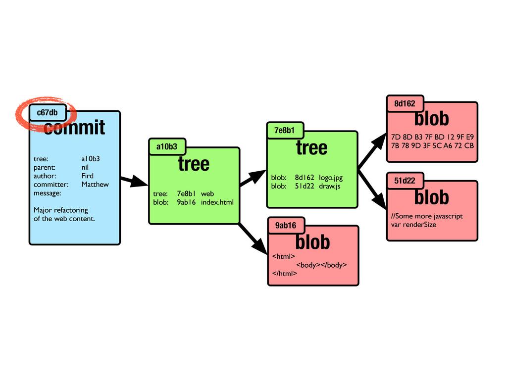 tree tree: 7e8b1 web blob: 9ab16 index.html a10...
