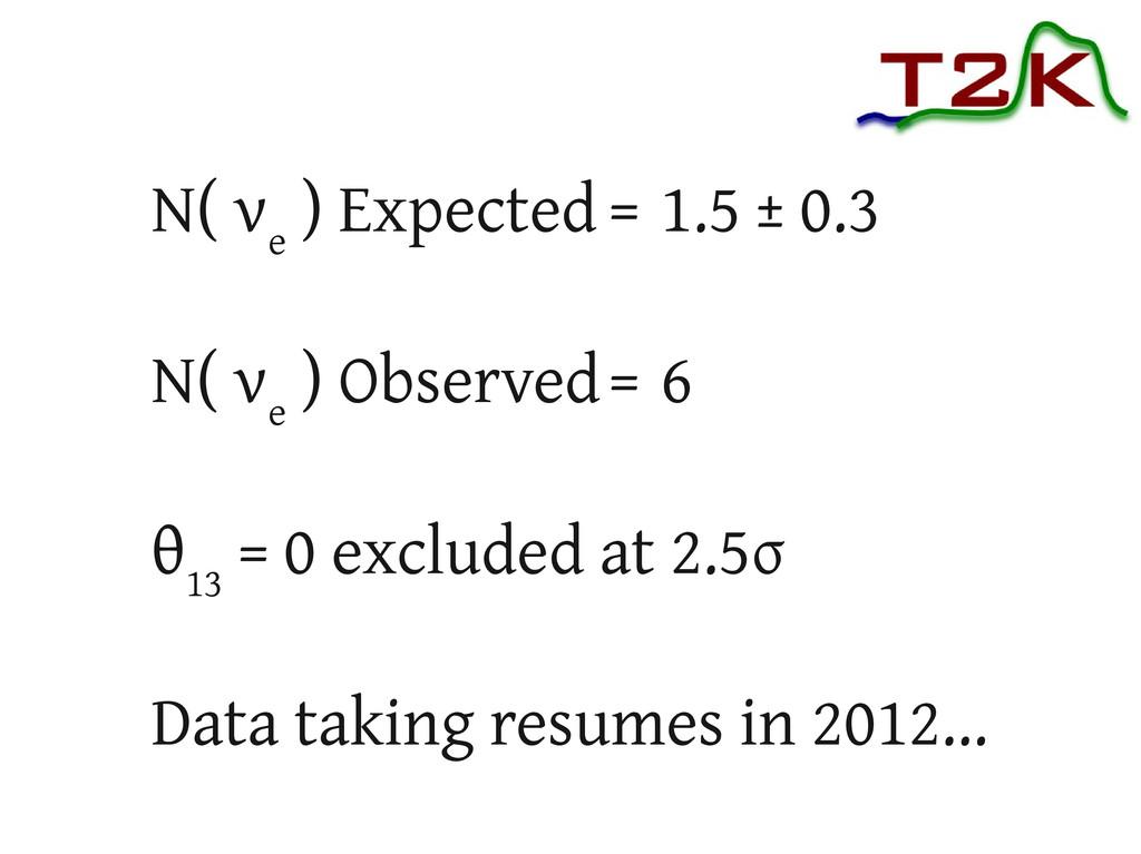 N( ν e ) Expected = 1.5 ± 0.3 N( ν e ) Observed...