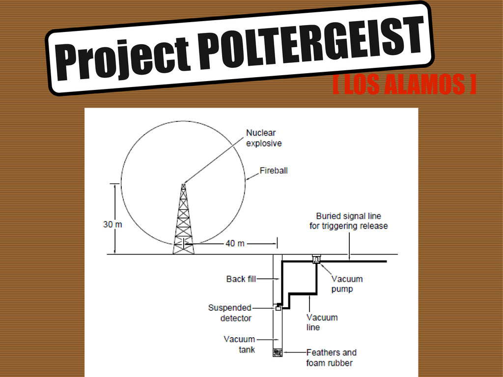[ LOS ALAMOS ] Project POLTERGEIST