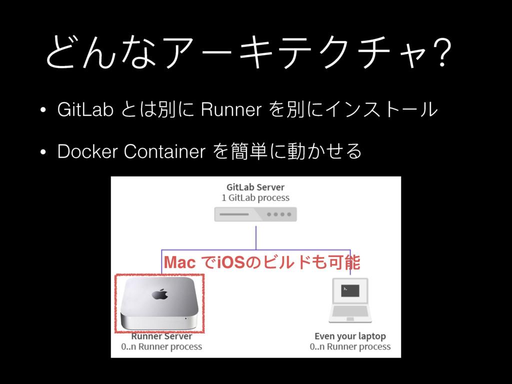 ͿΩίЄκϓμώϰҘ • GitLab ;΅㳨 Runner Ψ㳨αЀφϕЄϸ • Do...