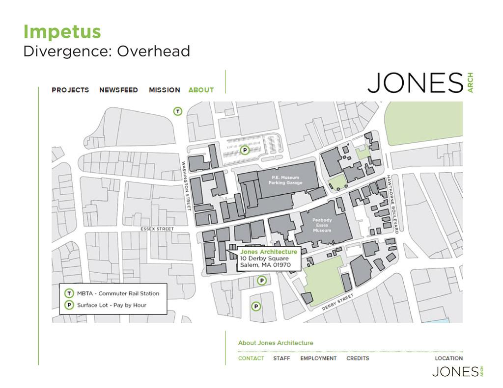 Impetus Divergence: Overhead