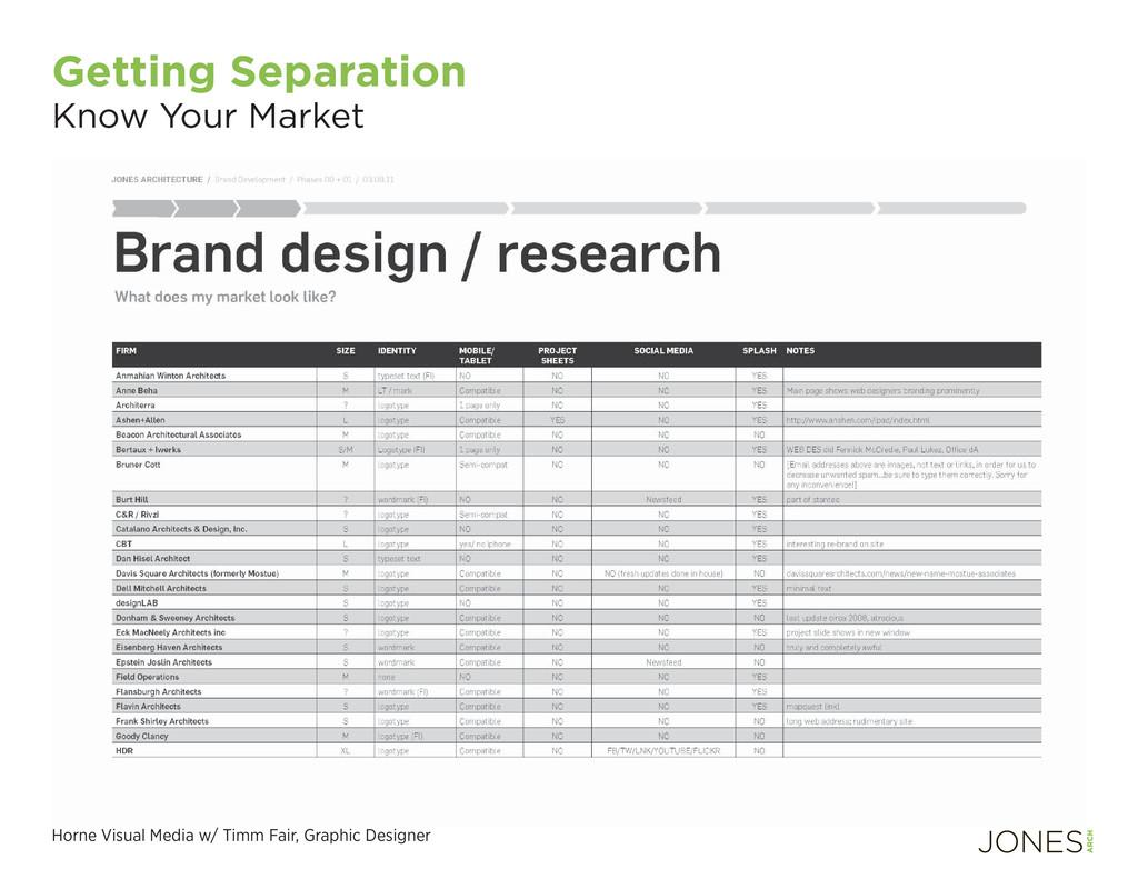 Horne Visual Media w/ Timm Fair, Graphic Design...