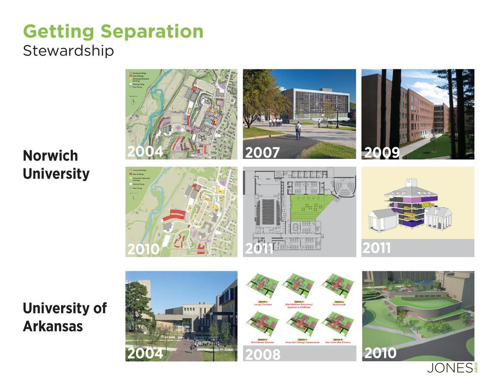 Getting Separation Stewardship 2004 2007 2009 2...