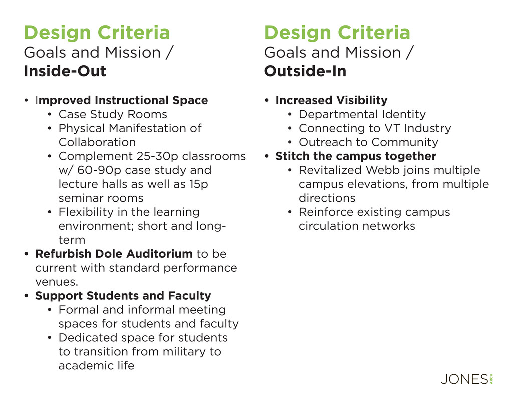 Design Criteria Goals and Mission / Inside-Out ...