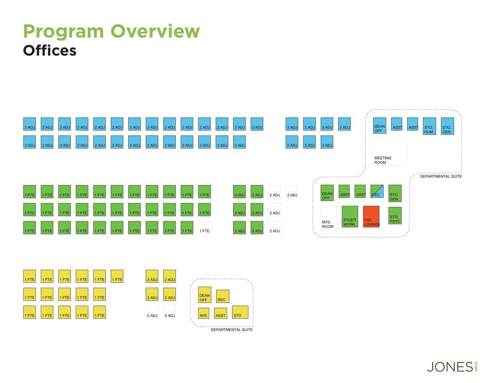 Program Overview Offi ces