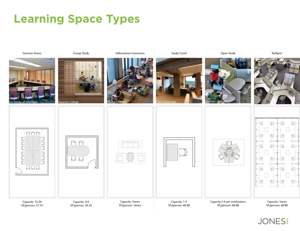 Learning Space Types 'Bullpen' Group Study Capa...