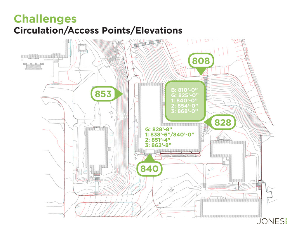 Challenges Circulation/Access Points/Elevations...