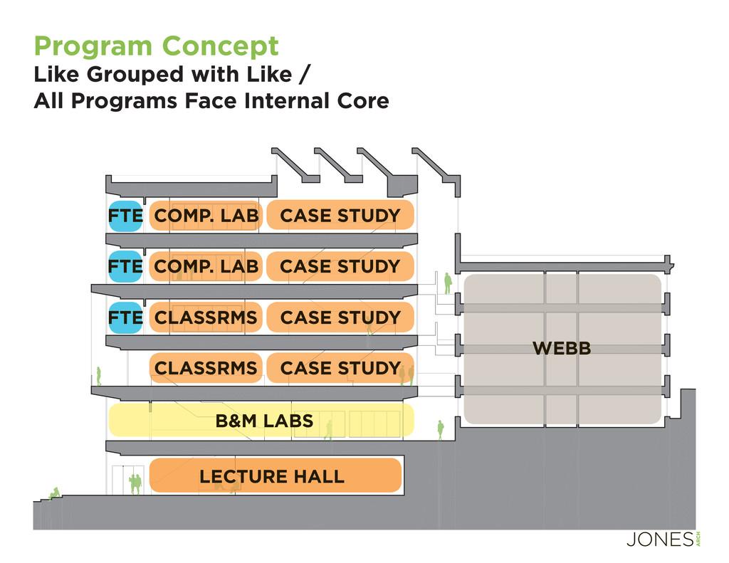 CASE STUDY B&M LABS COMP. LAB CLASSRMS FTE LECT...